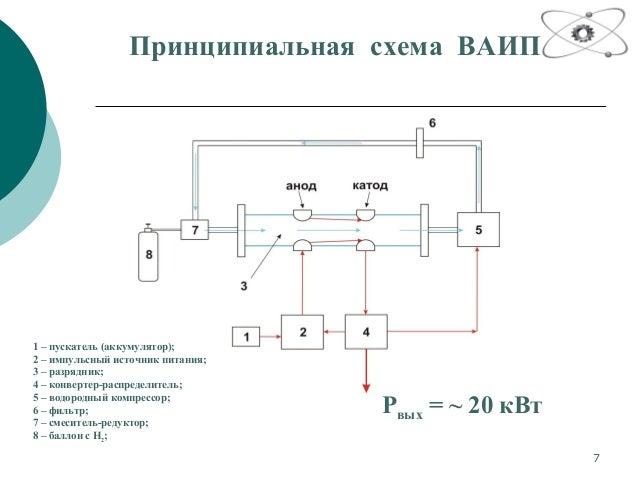 Принципиальная схема ВАИП 1