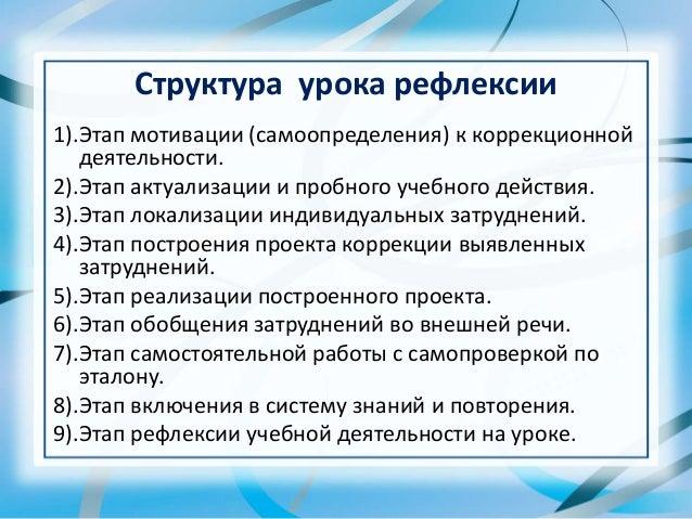Структура урока рефлексии 1).