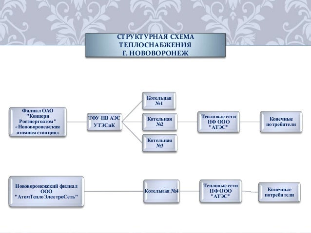 атомная станция» ТФУ НВ