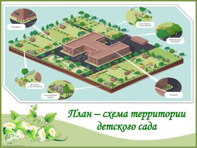 территории детского сада