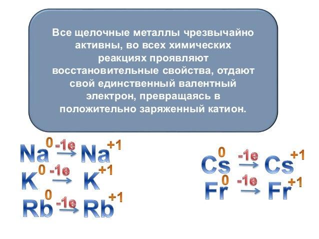 Получение щелочных металлов 1)