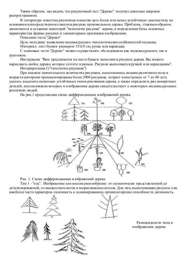 произвольного дерева.