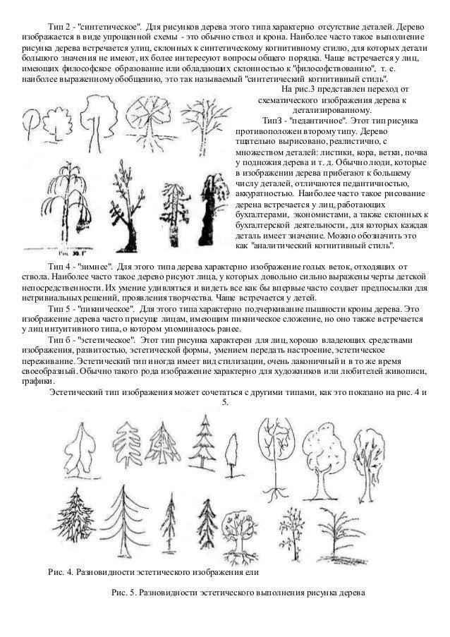 Дерево изображается в виде