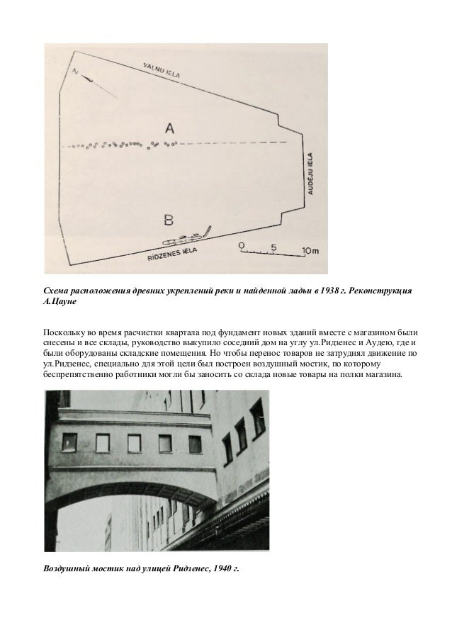 15. Схема расположения