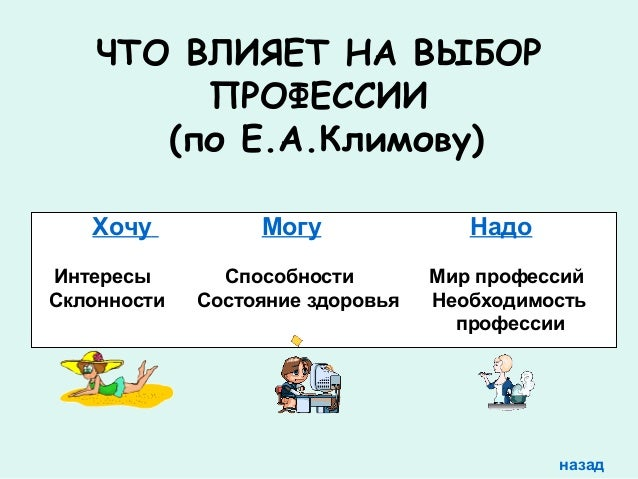 Image result for плакат выбираем профессию по предмету