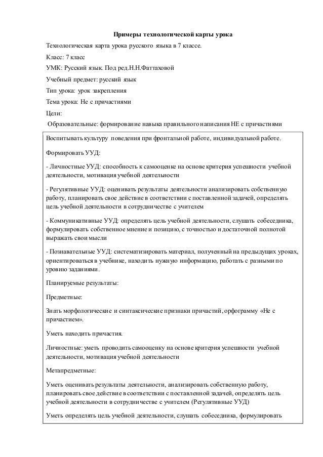 Класс: 7 класс УМК: Русский