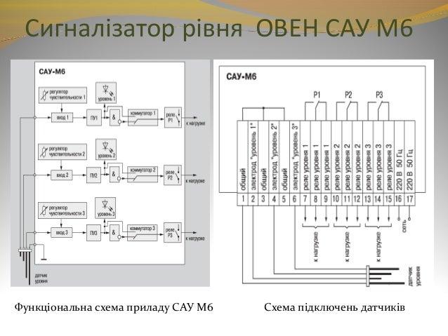 Сигналізатор рівня ОВЕН САУ М6