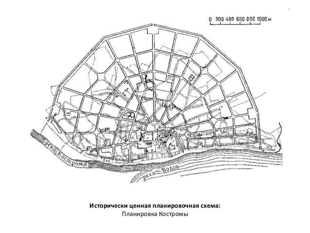 схема: Планировка Костромы
