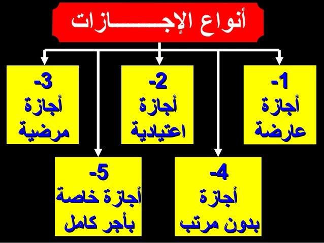 القانون الاداري: أنواع الإجازات في قانون العمل المصري -2-638