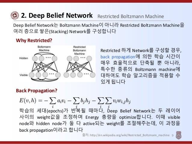 Restricted boltzmann machine thesis