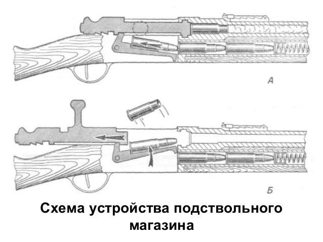 16. Схема устройства