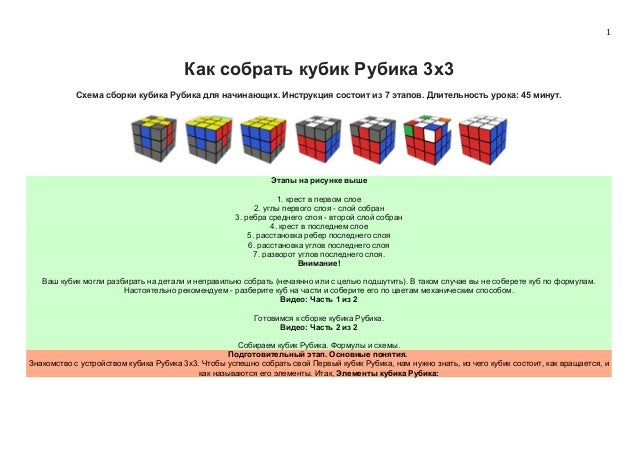 1 Как собрать кубик Рубика 3х3