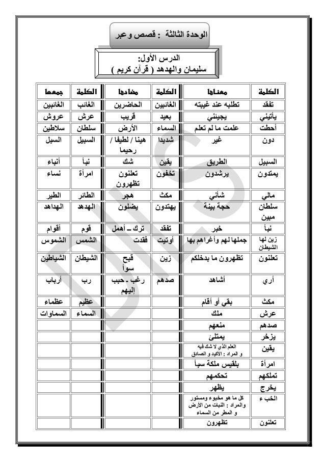 ملخص لغة عربية 5 ابتدائي الترم الثانى 2015 من اقوى مايكون فى 10 ورقات فقط -1-638