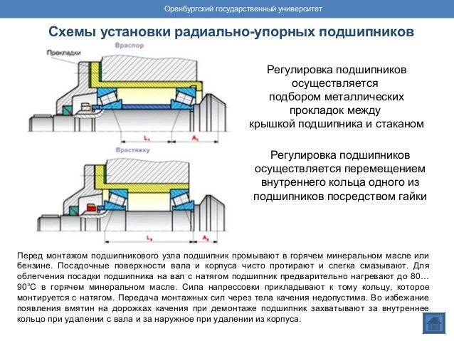 Схемы установки