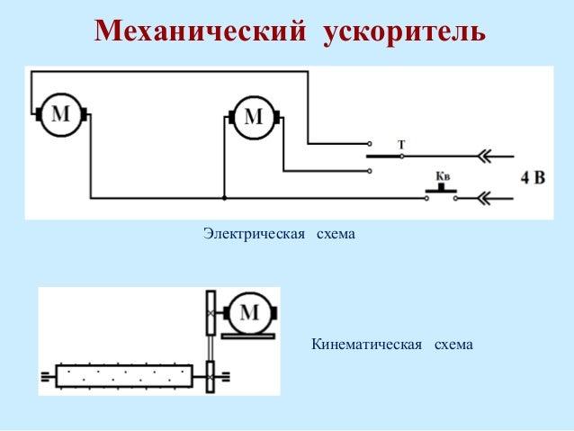 схема Кинематическая схема
