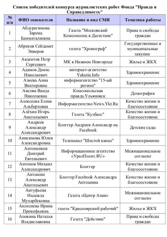 Список победителей конкурса