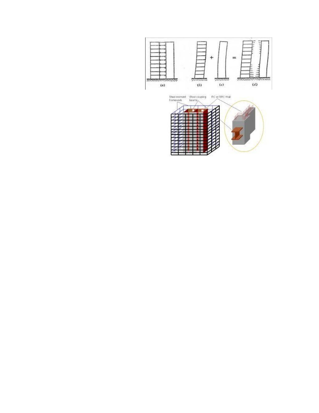 reinforced concrete the designers handbook 2015 pdf