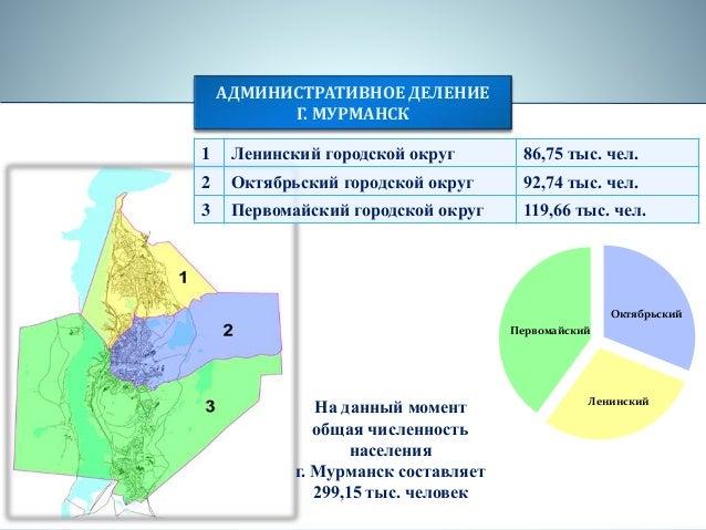 2 Октябрьский городской округ