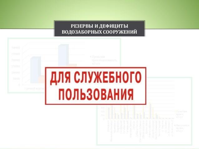 Схема ВиВ г. Барнаул