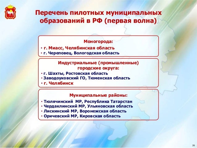 Череповец, Вологодская область