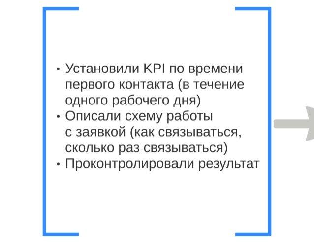 одного рабочего дня) г