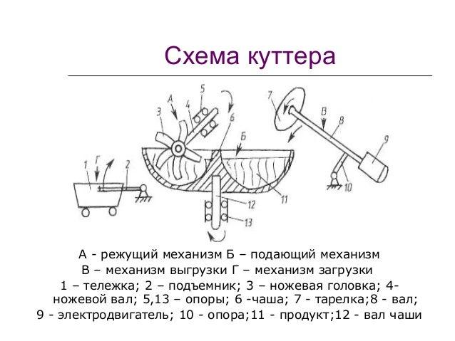 Б – подающий механизм В