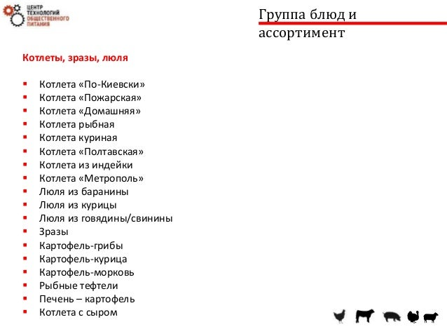Котлета «По-Киевски»