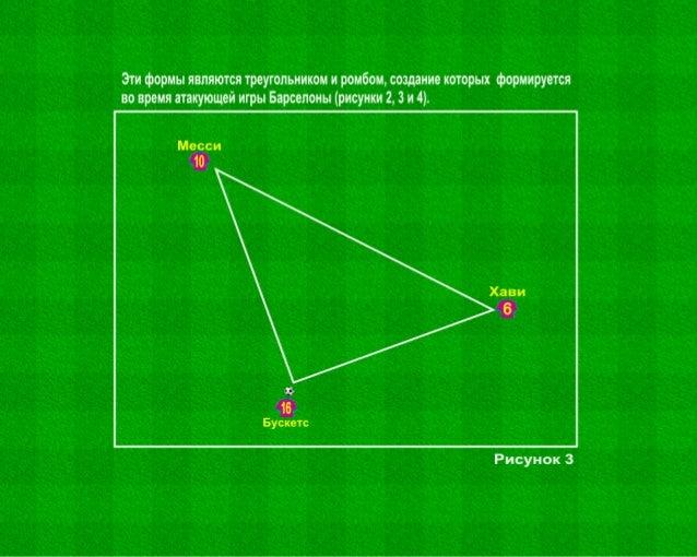 фазы против схемы 4-2-3-1