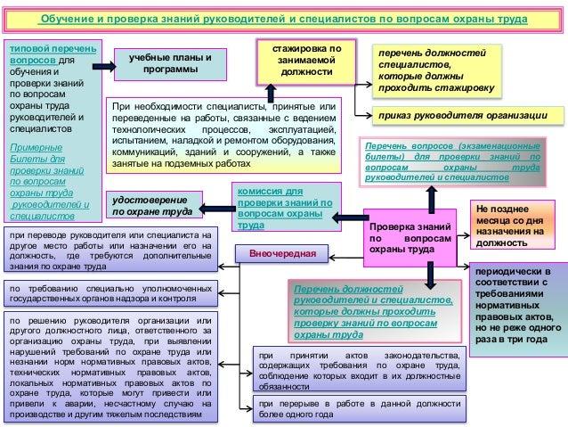 Инструкция по бухгалтерскому учету в бюджетных учреждениях nhwm1