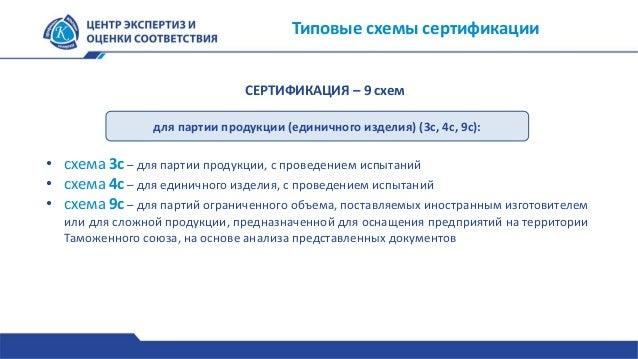Типовые схемы сертификации