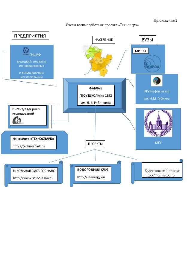 Приложение 2 Схема