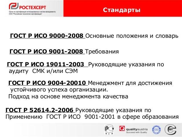 Екатеринбург; 2.