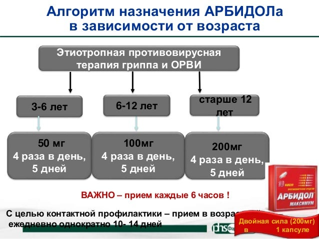 Алгоритм назначения АРБИДОЛа в