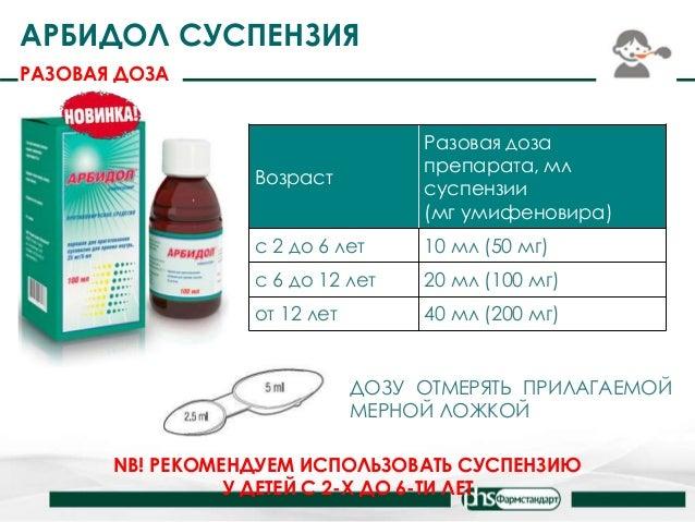инструкция к лекарству арбидол