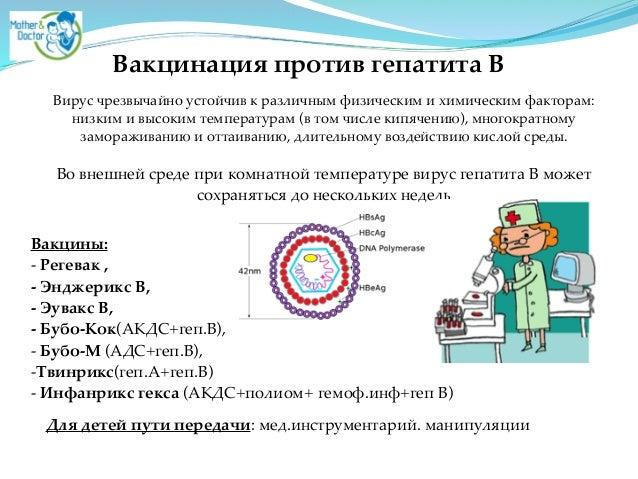 Схема вакцинации против гемофильной инфекции.