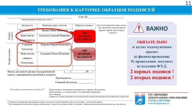 приказ о наделении правом электронной подписи образец по 44 фз - фото 9