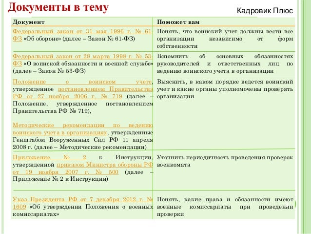расписки в приеме от граждан документов воинского учета образец - фото 8