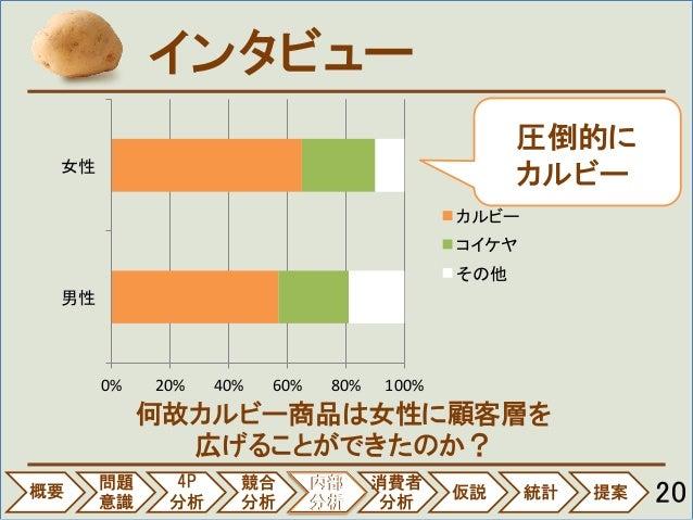 http://image.slidesharecdn.com/random-160310060006/95/-20-638.jpg?cb=1457589755