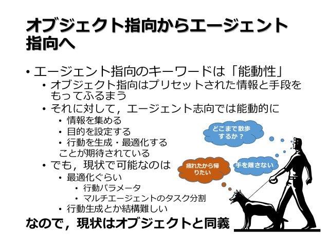 人狼知能プログラミング演習資料...