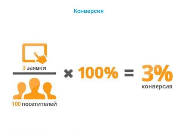 рекламная кампания интернет-магазина 12