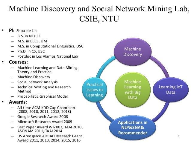 machine learning postdoc