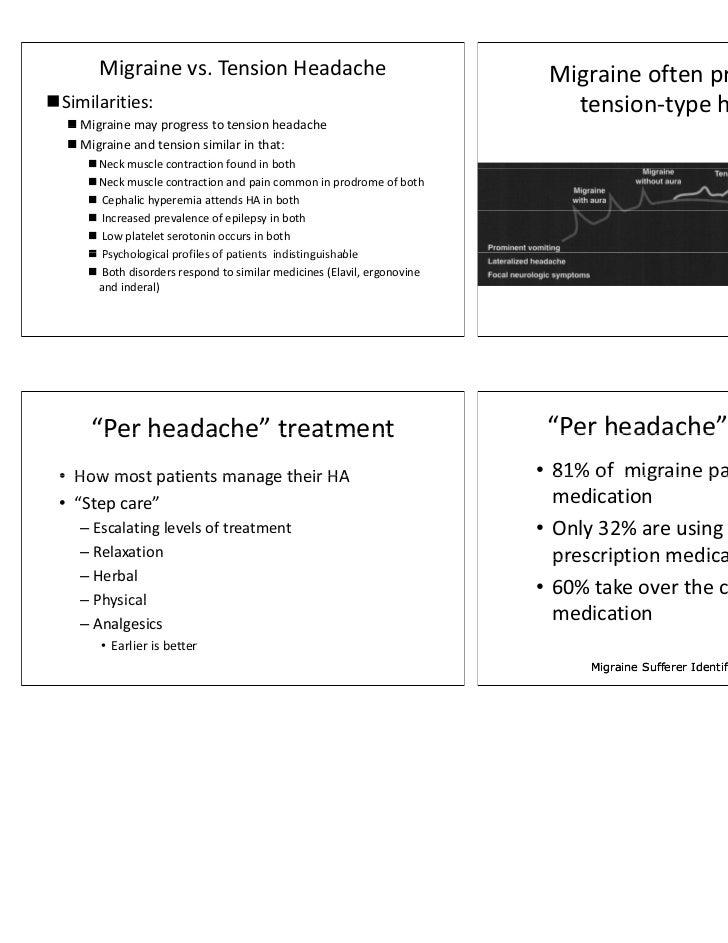 Tension Headache Brain Tension Headache Migraine