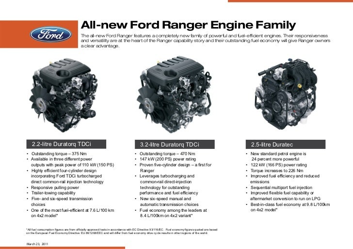 All-new Ford Ranger Engine Family                                         The all-new Ford Ranger features a completely ne...