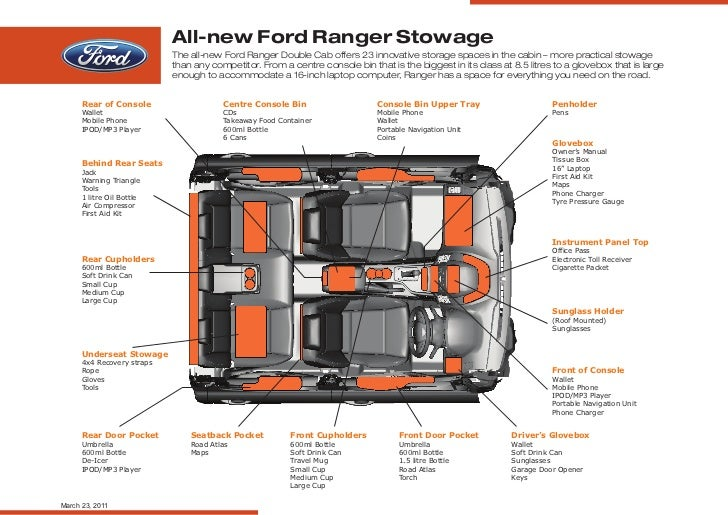 All-new Ford Ranger Stowage                            The all-new Ford Ranger Double Cab offers 23 innovative storage spa...