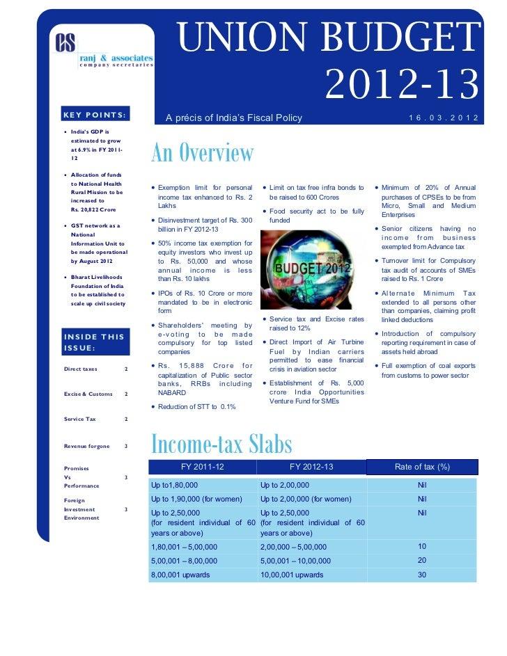 A précis of Union Budget 2012-13