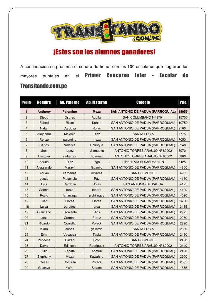 Ranking alumnos