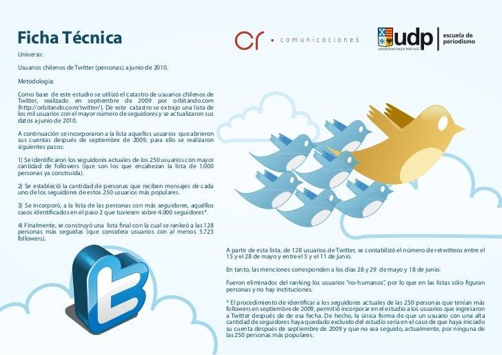 Ficha Técnica Universo:  Usuarios chilenos de Twitter (personas) a junio de 2010.  Metodología:  Como base de este estudio...