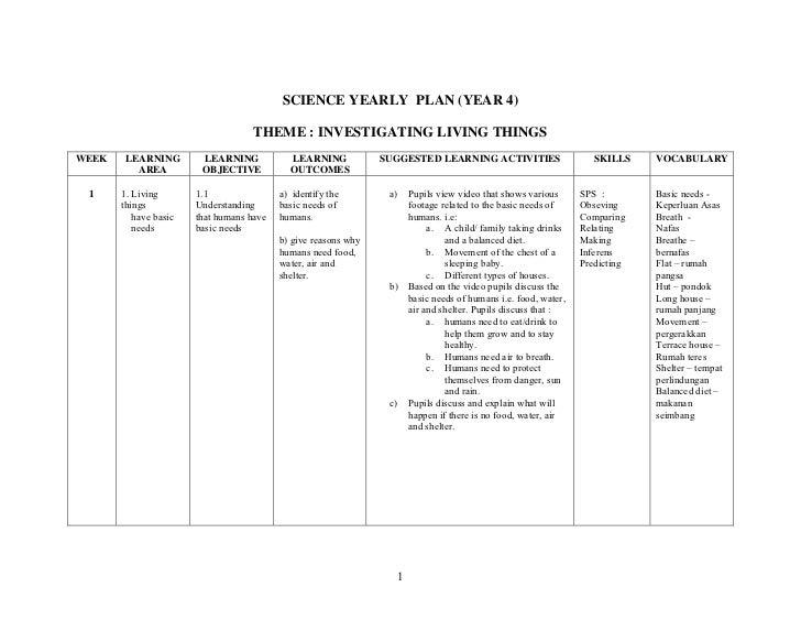 Rancangan tahunan sains tahun 4