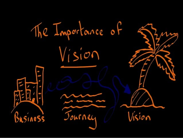 The Importance of a SharePoint Vision - Raona Business Value Event