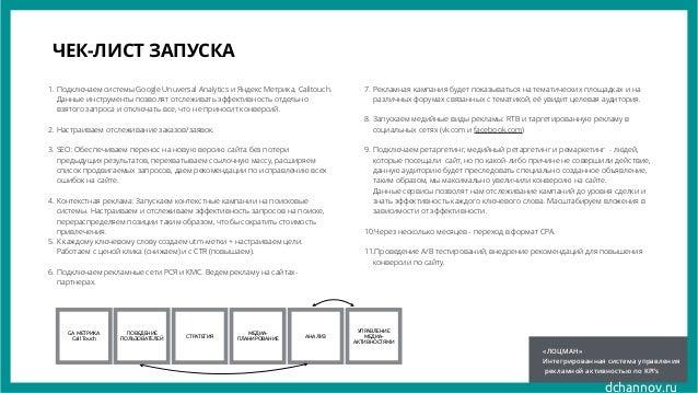 активностью по KPI's Схема